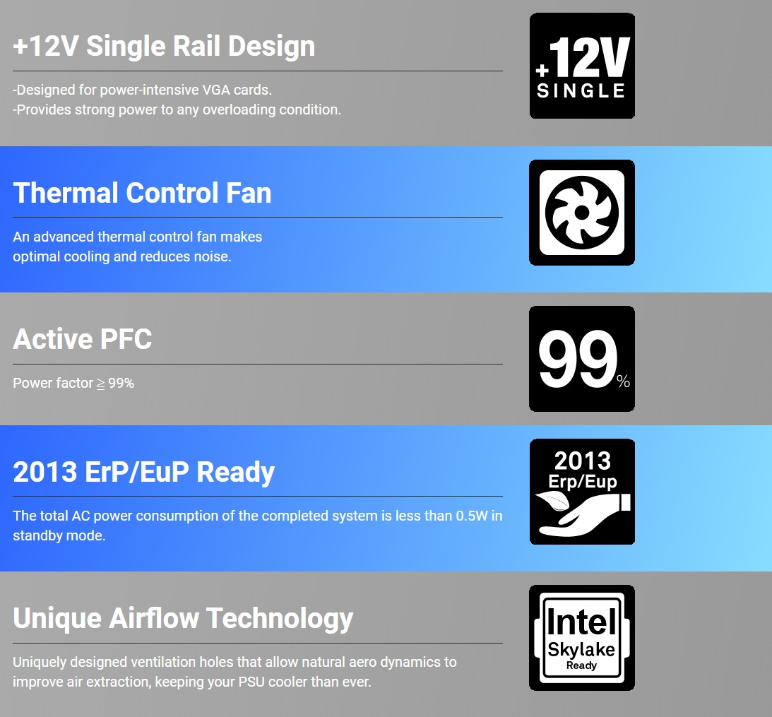 Nguồn FSP Power Supply AX Series AX400ATX Active PFC giới thiệu