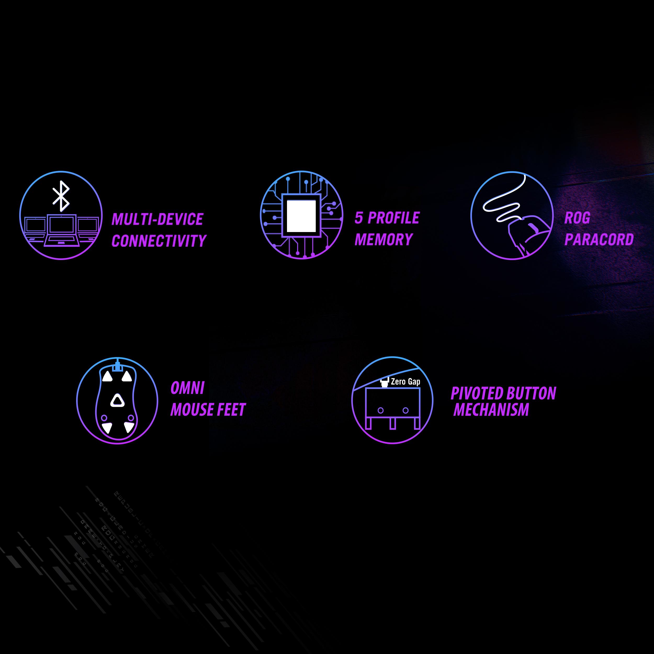 Chuột không dây Asus ROG Gladius III Wireless (USB/RGB/màu đen) tích hợp các tính năng cao cấp