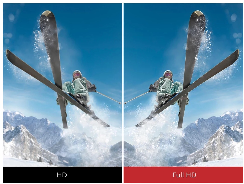 Độ Phân Giải Full HD 1080p