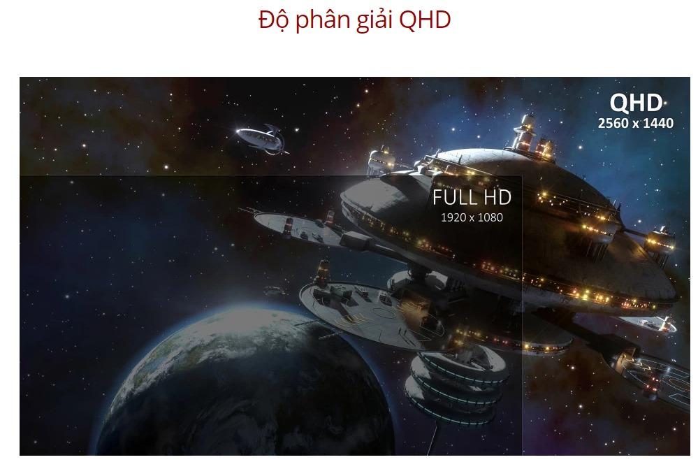 Độ phân giải QHD