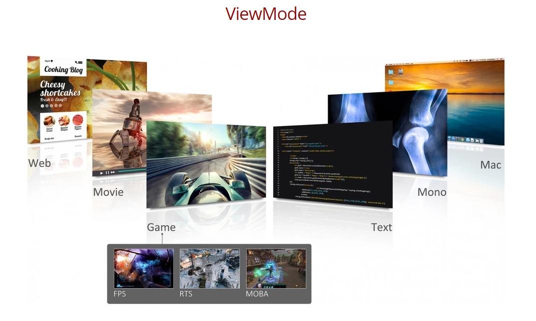 View mode