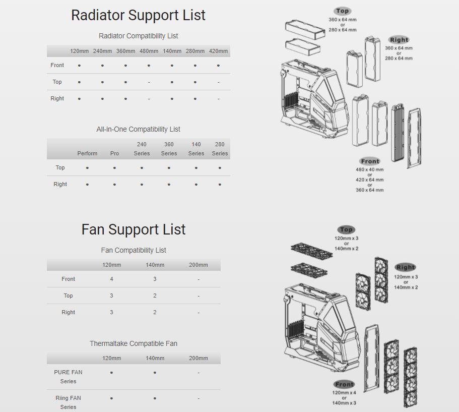 Vỏ Case Thermaltake AH T600 Snow  (Full Tower/Màu Trắng ) giới thiệu 9