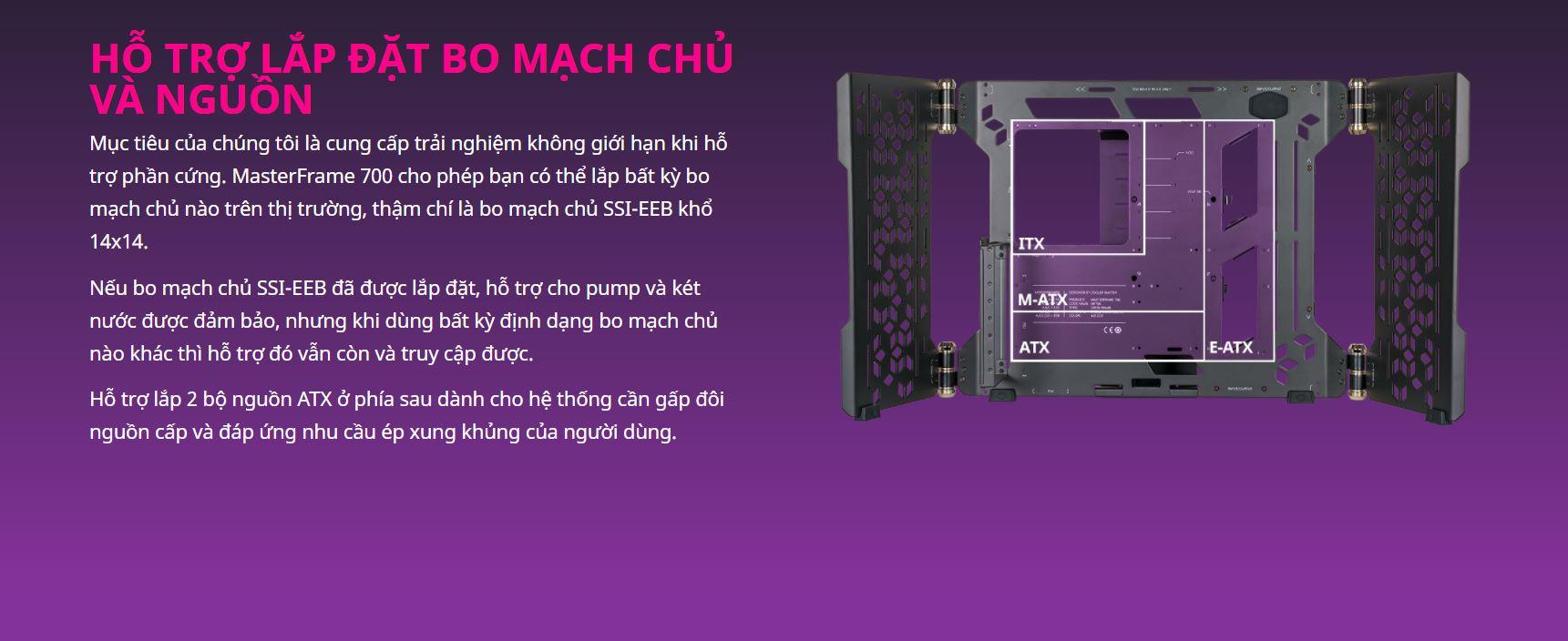 Vỏ Case Cooler Master MasterFrame 700 (Full Tower/Màu Đen) giới thiệu 5