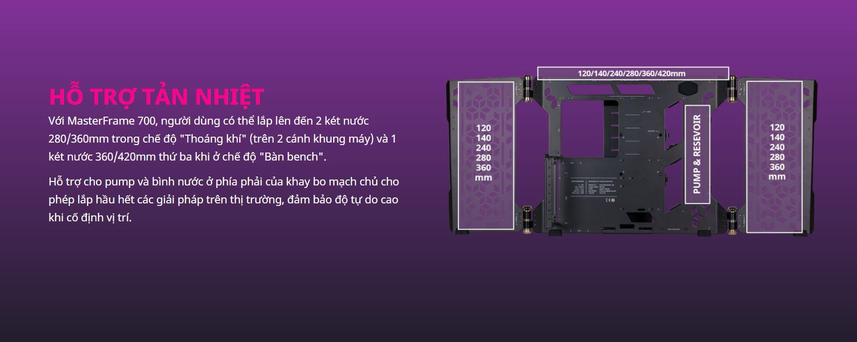Vỏ Case Cooler Master MasterFrame 700 (Full Tower/Màu Đen) giới thiệu 7