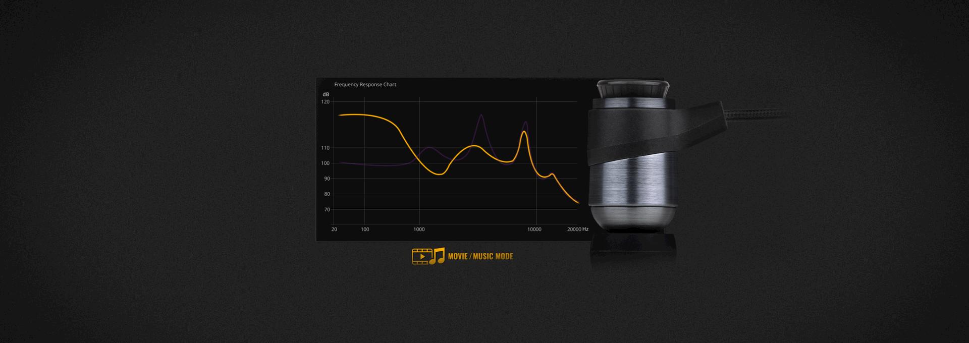Tai nghe Cooler Master MH710 Gaming Earbuds tích hợp công nghệ âm thanh cao cấp