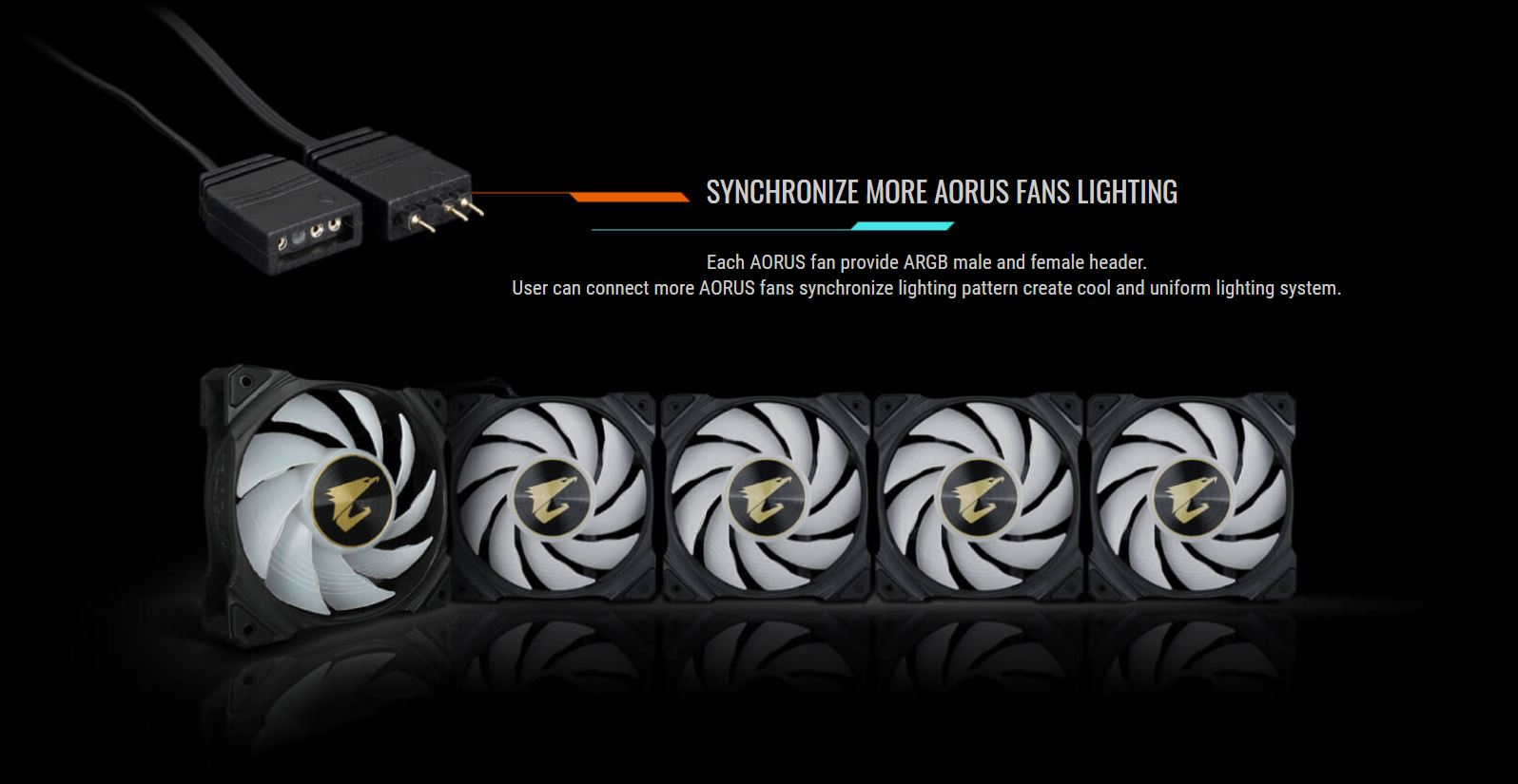 Tản nhiệt nước CPU AIO GIGABYTE AORUS WATER FORCE X 360 giới thiệu 14
