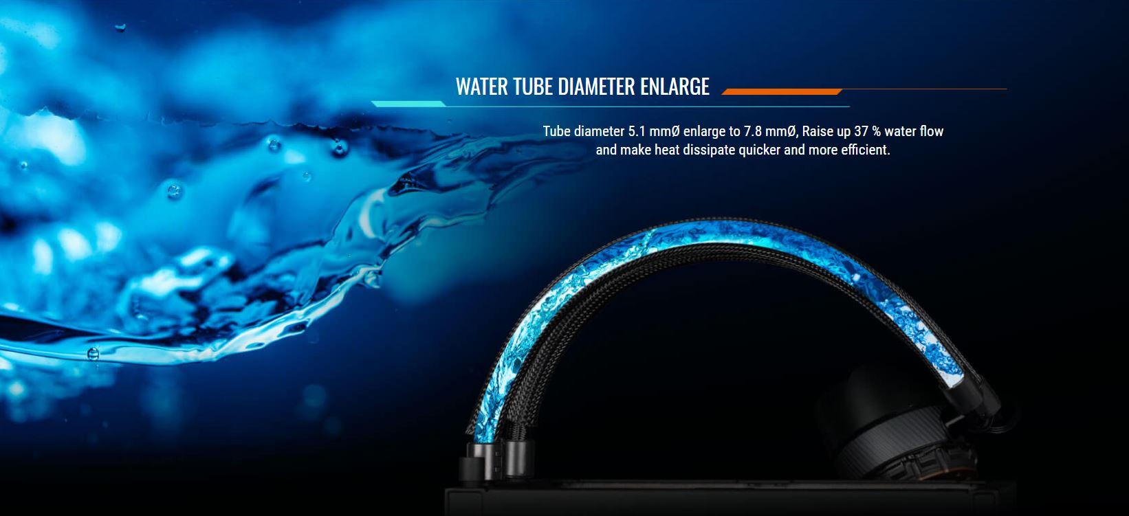 Tản nhiệt nước CPU AIO GIGABYTE AORUS WATER FORCE X 360 giới thiệu 10
