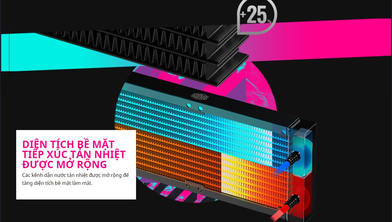 Tản nhiệt nước CPU Cooler Master MasterLiquid ML360 ILLUSION ARGB Gen2 giới thiệu 4