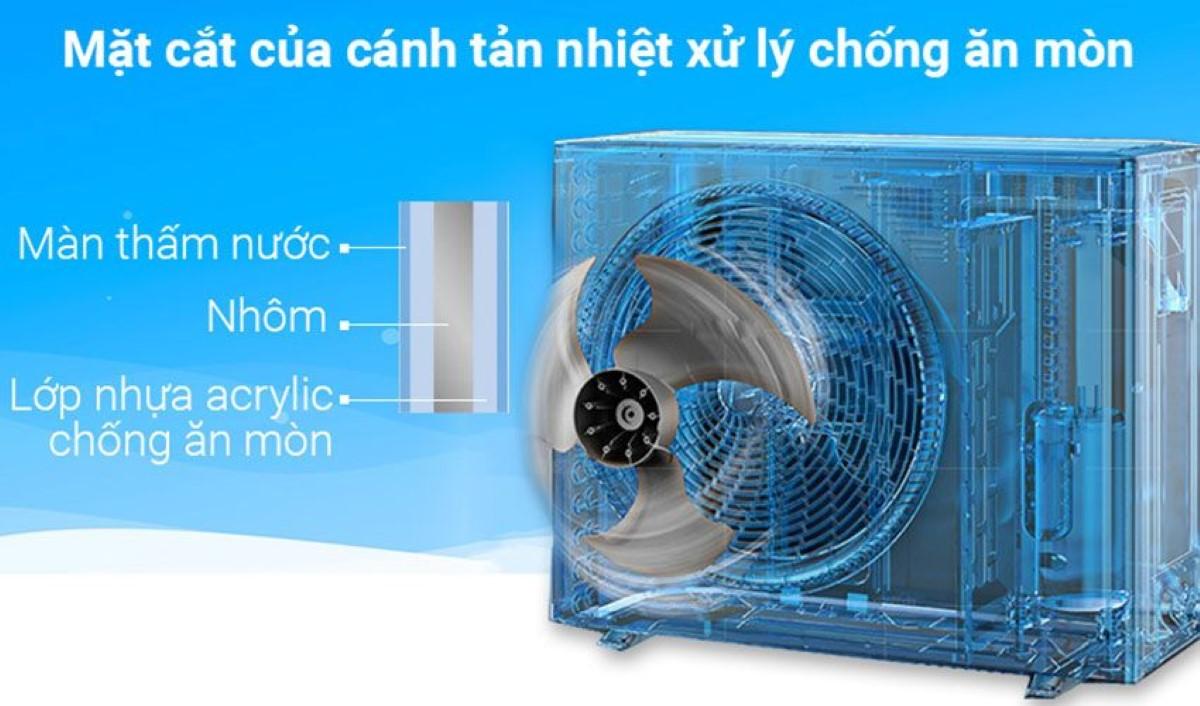 Điều hòa nhiệt độ 1 chiều Daikin 12000BTU FTF35UV1V/RF35UV1V 3