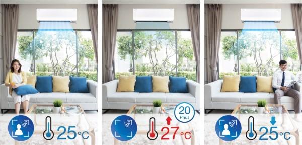 Điều hòa nhiệt độ 2 chiều Daikin Inverter 18000BTU FTHF50VVMV/RHF50VVMV 4