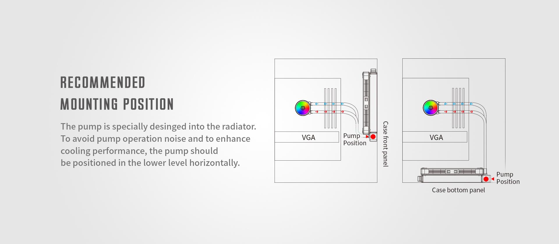 Tản Nhiệt Nước ID-COOLING ICEFLOW 240 ARGB SNOW với bơm được thiết kế đặc biệt vào radiator, để tránh tiếng ồn của bơm và nâng cao hiệu suất làm mát