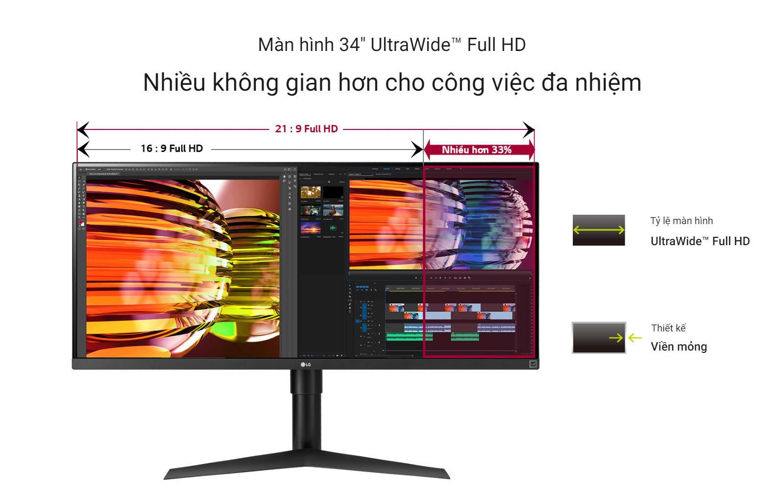 34WP65G-B là màn hình 34