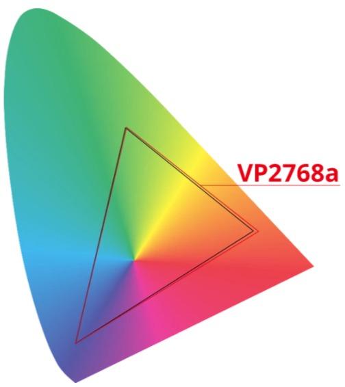 Viewsonic VP2768A phủ màu