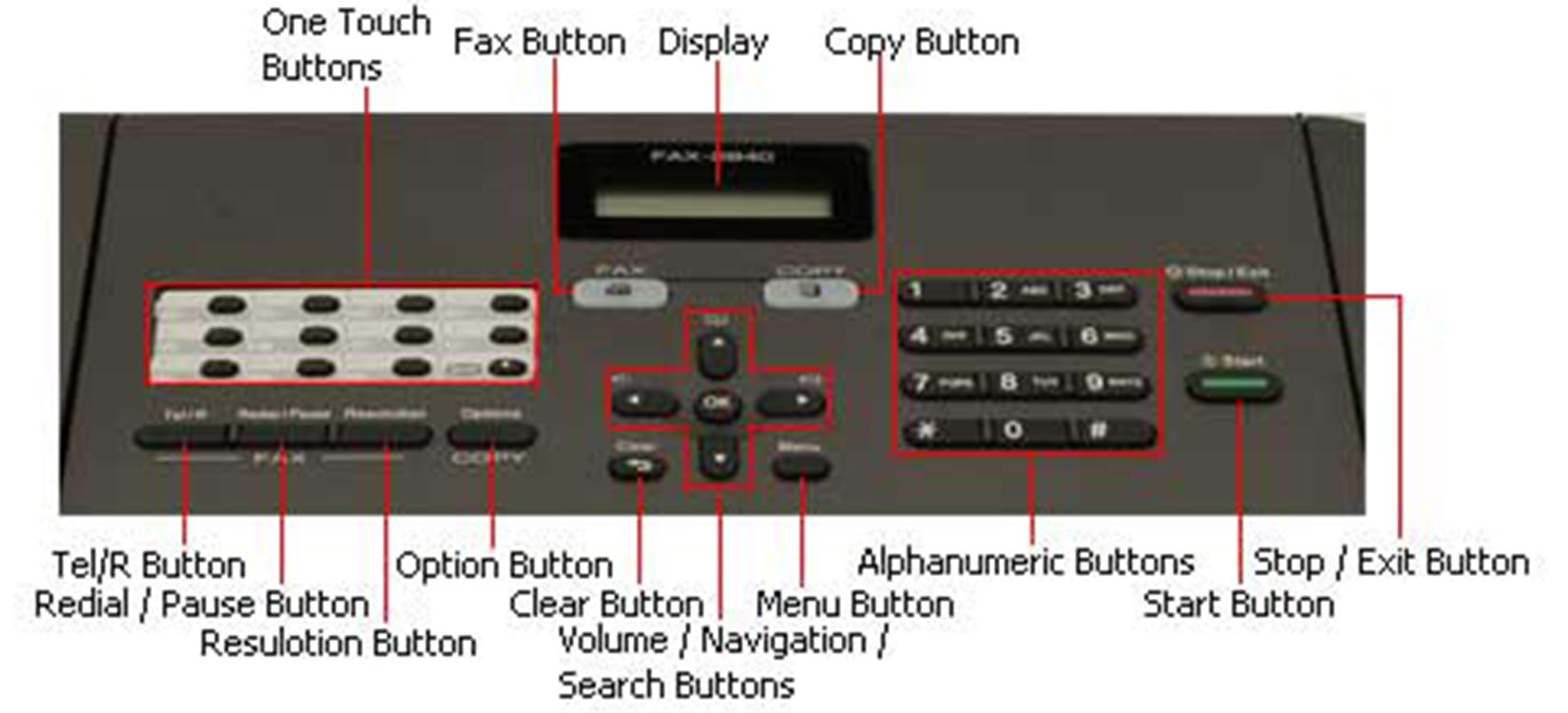 Mặt trước Máy Fax Brother 2840