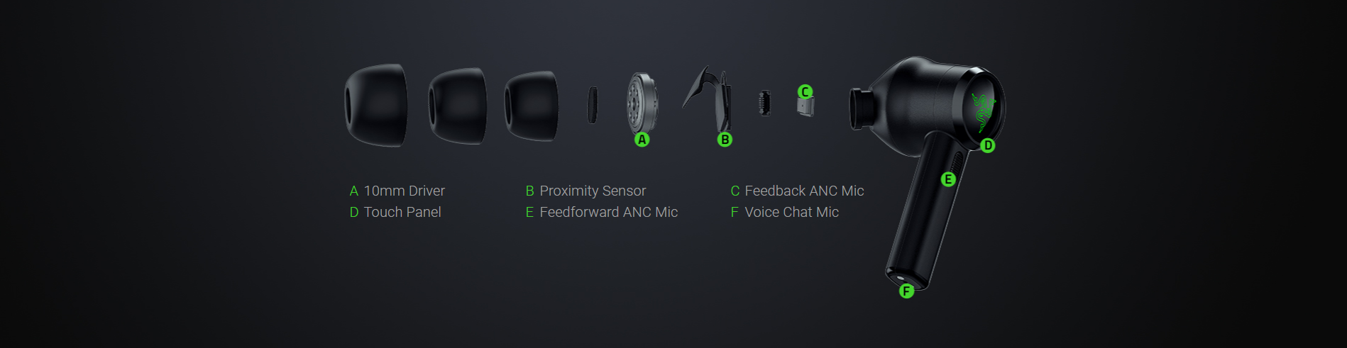 Kết cấu của Tai nghe Razer Hammerhead True Wireless Pro RZ12-03440100-R3A1