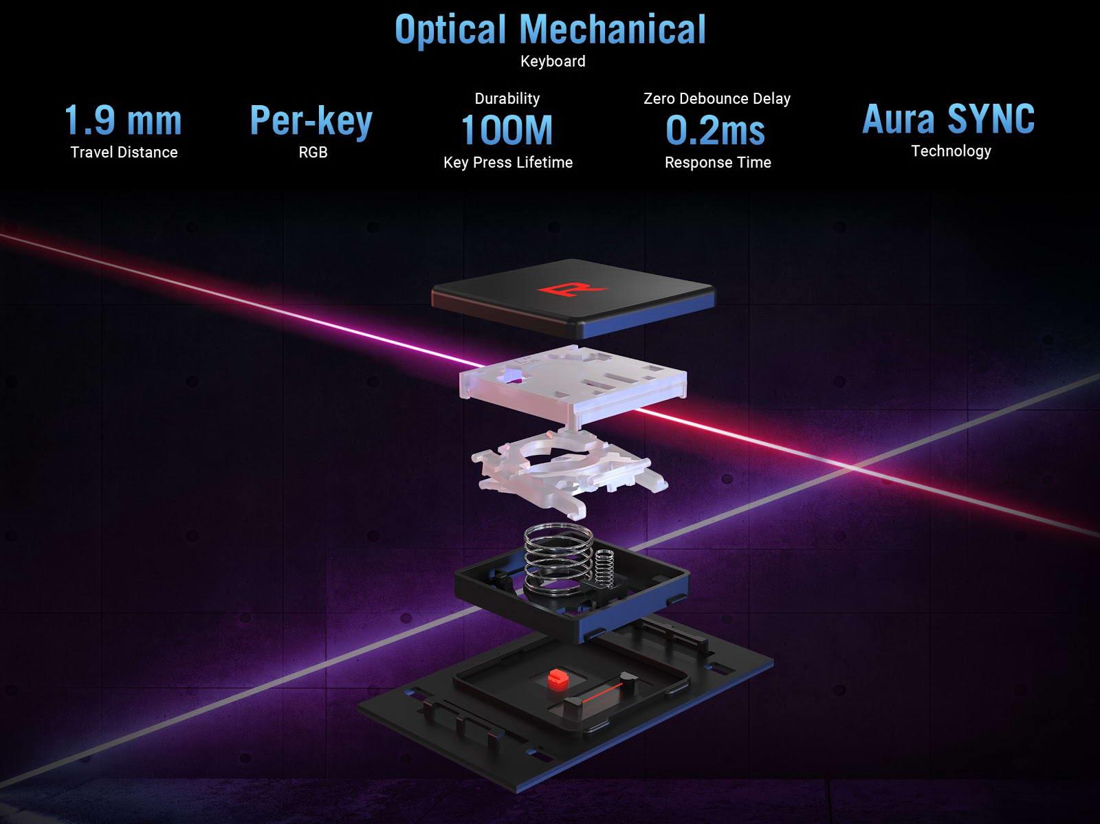 Asus Gaming ROG Strix Scar G533QR sẵn sàng cho mọi hành trình