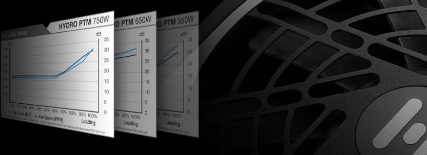 Nguồn FSP Power Supply HYDRO PTM Series HPT2-750  Active PFC (80 Plus Platinum/Full Modular /Micro ATX/Màu Đen) giới thiệu 2