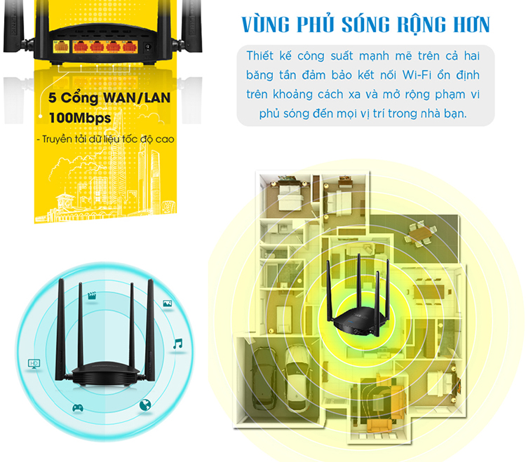 Router wifi Totolink A800R Wireless AC1200 2