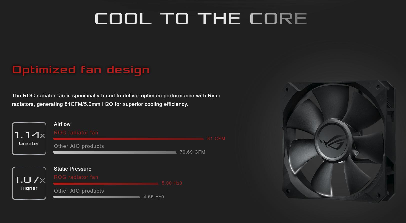Tản nhiệt nước Asus ROG RYUO 120 - RGB 120mm Liquid CPU Cooler làm mát tới phần lõi