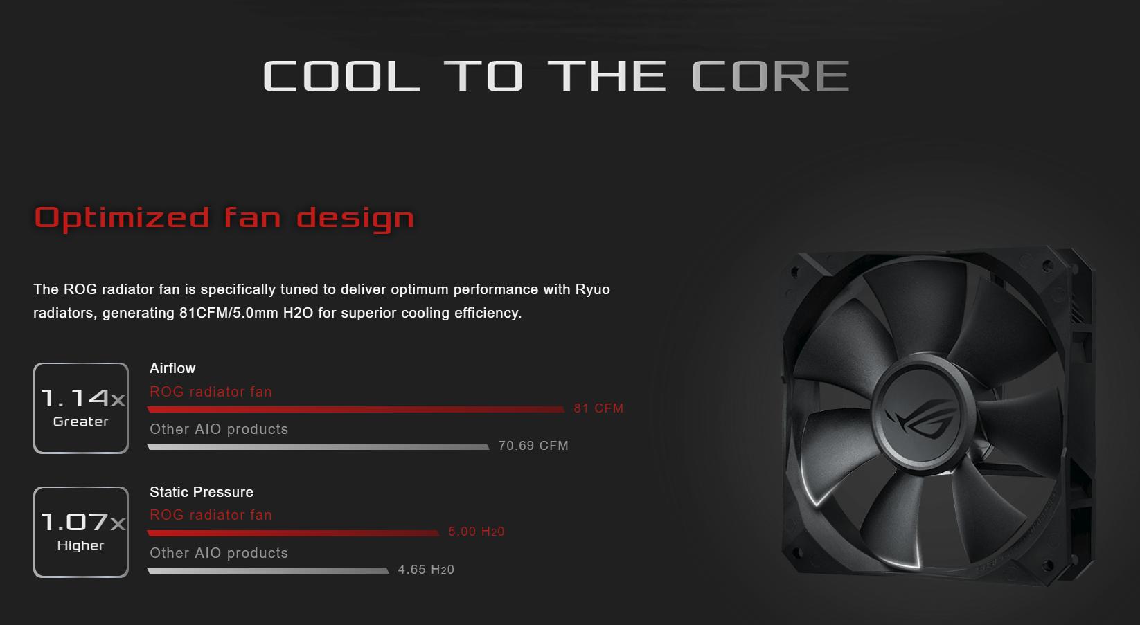 Tản nhiệt nước Asus ROG RYUO 240 - RGB 240mm Liquid CPU Cooler làm mát tới phần lõi