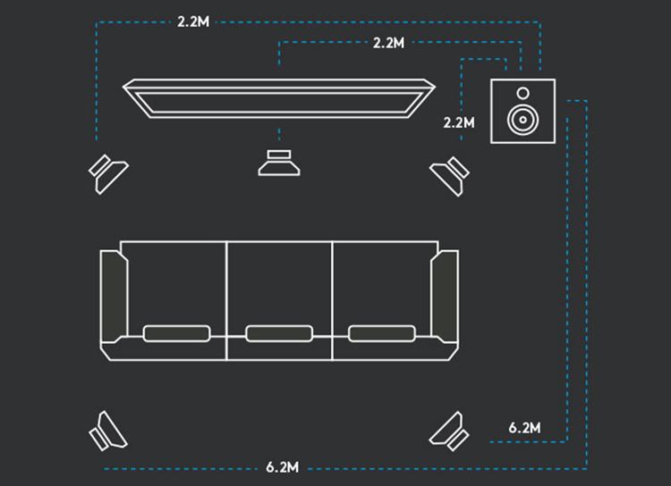 Loa Bluetooth Logitech Z607 5.1 3