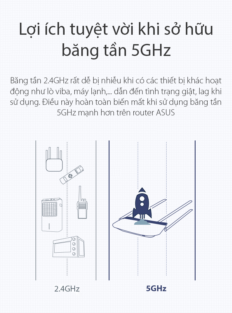 Router wifi ASUS RT-AX88U Chuẩn AX6000 - Wifi 6 5
