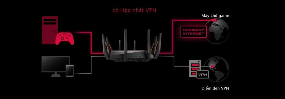 Router wifi ASUS GT-AX11000 Chuẩn AX11000 - Wifi 6 6