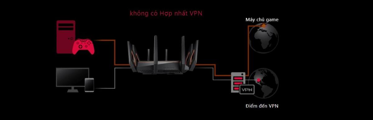 Router wifi ASUS GT-AX11000 Chuẩn AX11000 - Wifi 6 5