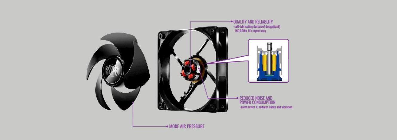Nguồn Cooler Master MWE Gold 650 (80 Plus Gold Full Modular/Màu Đen) làm mát êm hơn với tuổi thọ dài hơn.