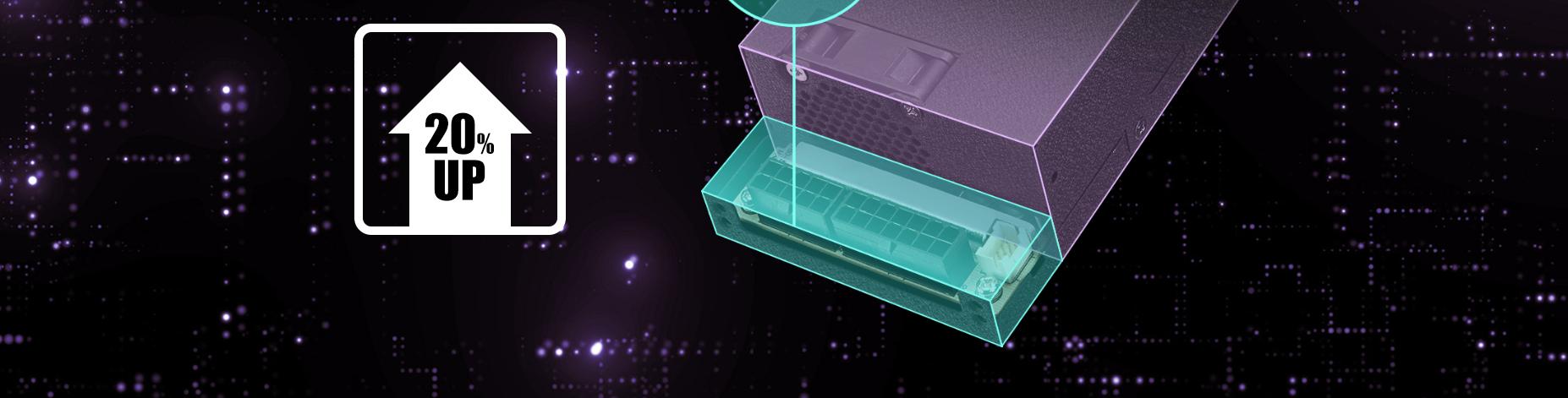 Nguồn FSP Power Supply FlexGURU Series Model FSP250-50FGBBI Active PFC (80 Plus /Flex ATX/Màu Đen) giới thiệu 2