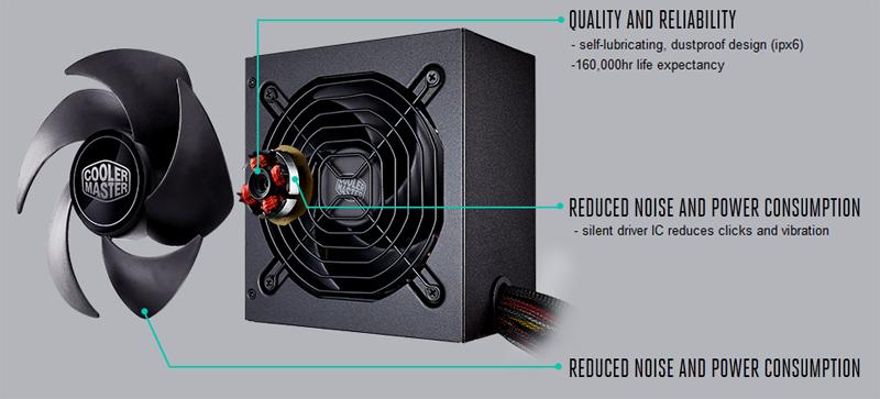 Nguồn Cooler Master MWE Bronze V2 750w (80 Plus Bronze/Màu Đen) mạch DC