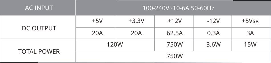 Nguồn Cooler Master MWE Bronze V2 750w (80 Plus Bronze/Màu Đen) thông số kĩ thuật