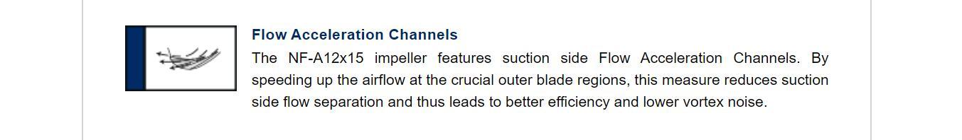 Fan Case NOCTUA NF-A12x15 Black -Slim fan cho tính năng tăng cường lượng gió phân chia theo từng kênh