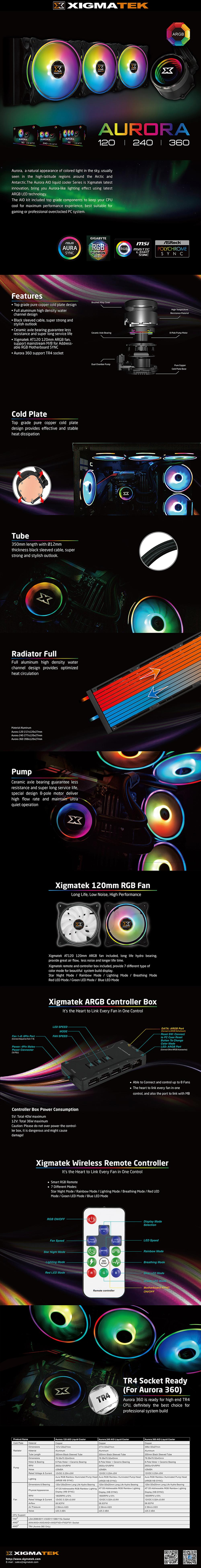 Tổng quan về Tản nhiệt nước Xigmatek Aurora 360