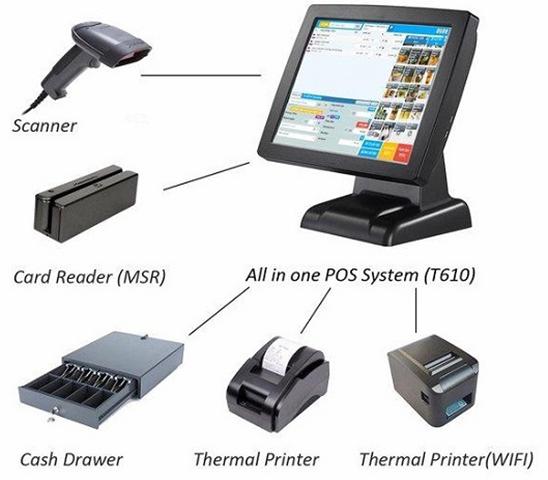 Máy POS bán hàng SC-110 ( Intel J1900 2.0G/4G DDR RAM/64G SSD/15 inch/Black)_004