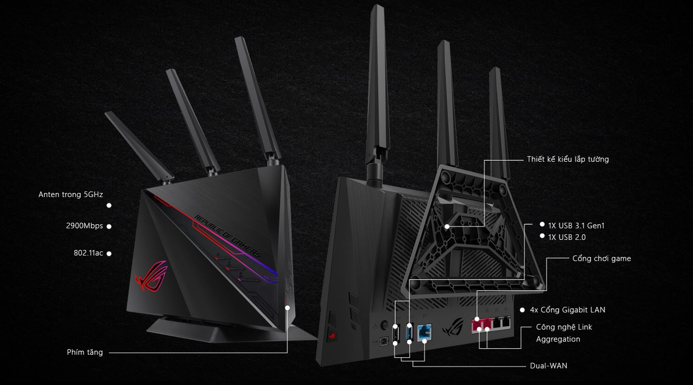 Router wifi Gaming ASUS ROG Rapture GT-AC2900 8