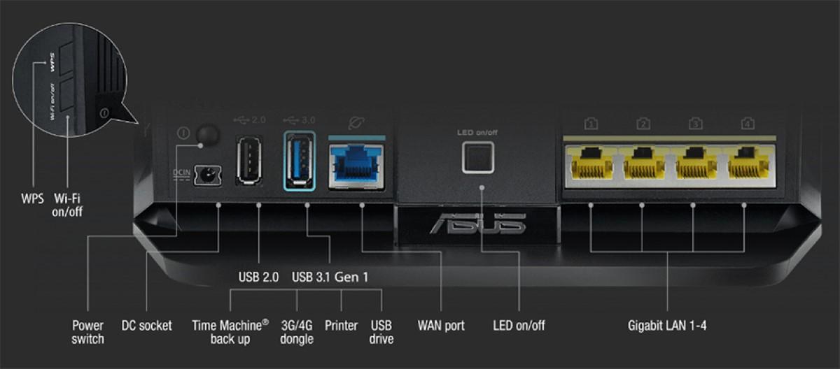 Bộ Mesh wifi ASUS RT-AC86U (2-Pack) AC2900, Gaming Router wifi , MU-MIMO, AIMESH 5
