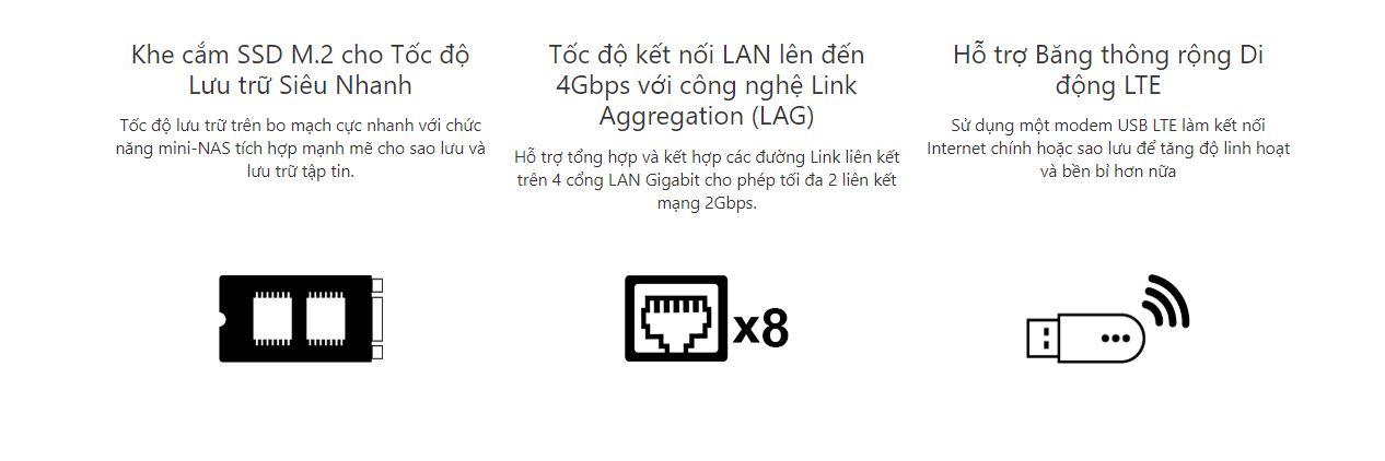 Router wifi ASUS BRT-AC828 (Chuẩn Doanh Nghiệp) AC2600 MU-MIMO, 2 cổng WAN VPN, bảo vệ mạng AiProtection 4