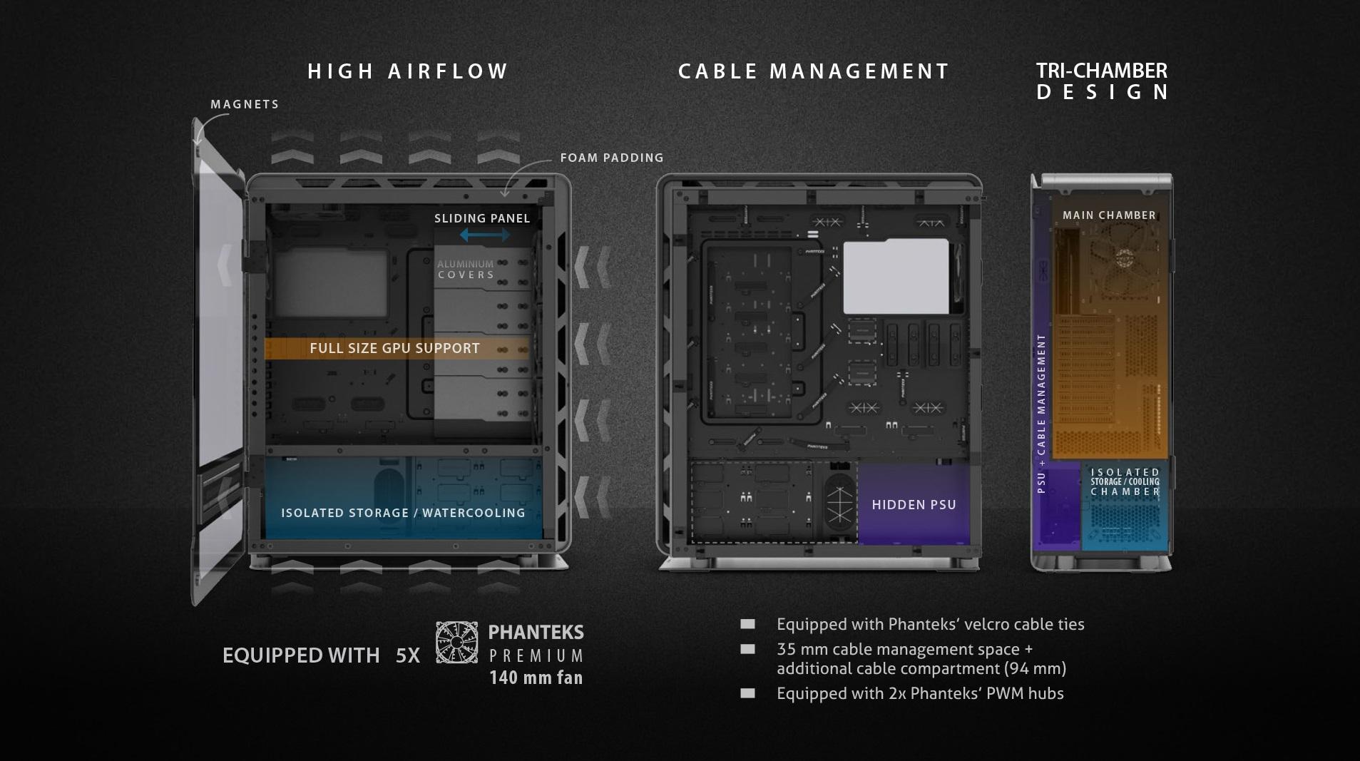 Phanteks Enthoo Elite Extreme RGB Lighting, Tempered Glass Window, Dual System Support thiết kế 2
