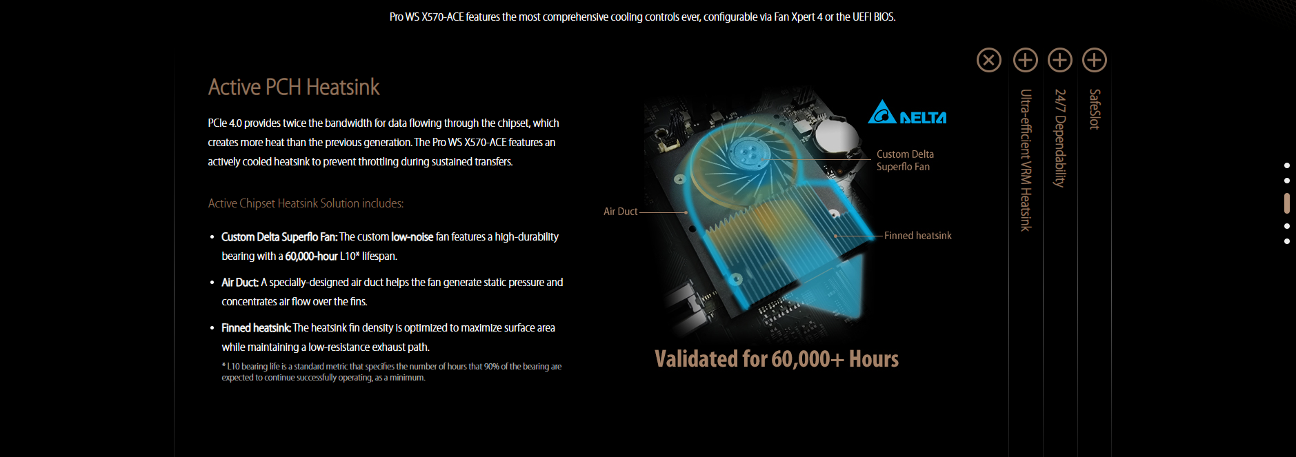 Mainboard Asus Pro WS X570-ACE