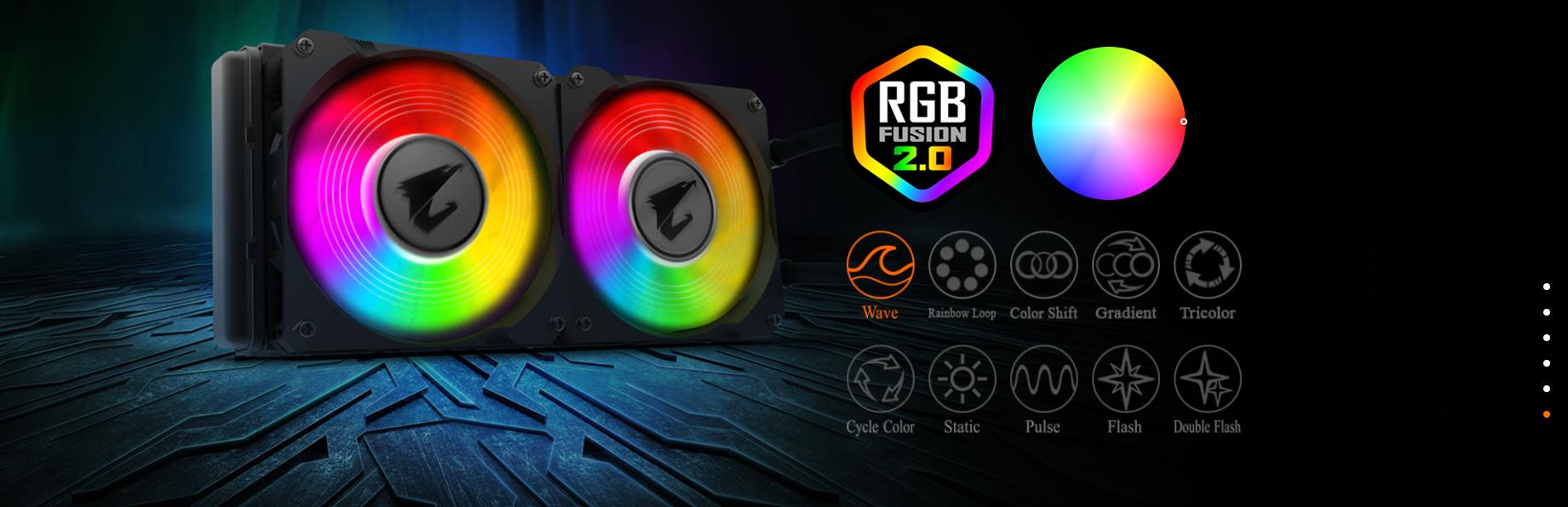 Tản nhiệt nước Gigabyte AORUS LIQUID COOLER 240 với RGB Fusion 2.0
