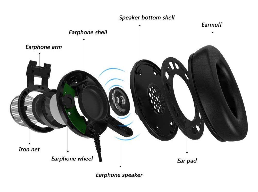 Tai nghe Zidli ZH-7 7.1 LED 7 màu USB có chất lượng âm thanh tốt