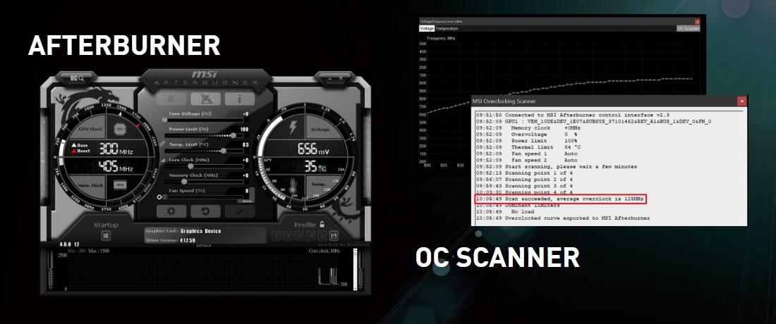 Card màn hình MSI GTX 1660 VENTUS XS OCV1