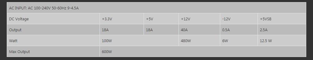 Nguồn GAMEMAX VP600 - 600W (80 Plus/Màu Đen) giới thiệu 5