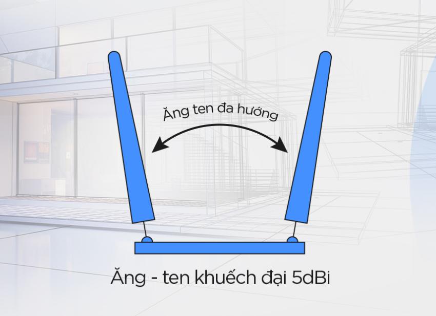 Bộ phát wifi Totolink N350RT chuẩn N300Mbps 1
