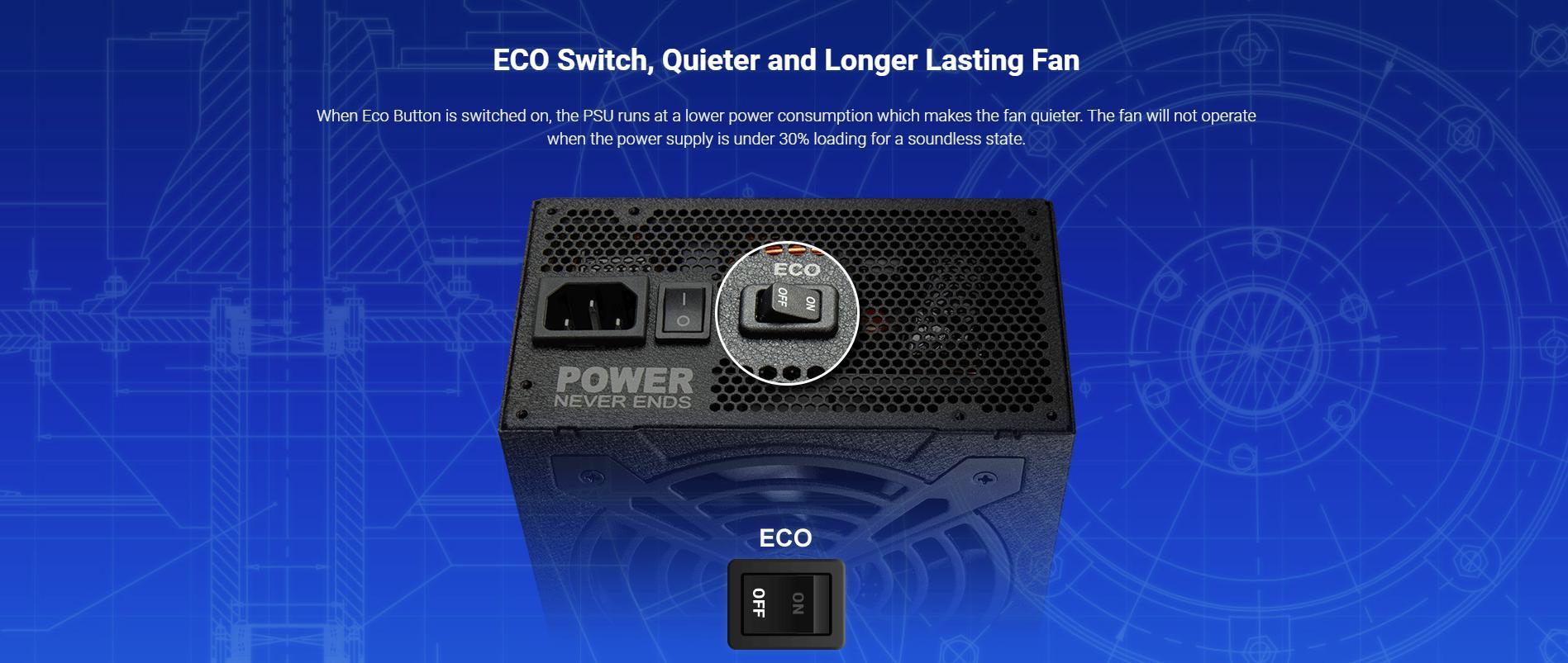 FSP Power Supply HYDRO G PRO Series Model HG2-1000 - Active PFC - 80 Plus Gold - Full Modular giới thiệu 4