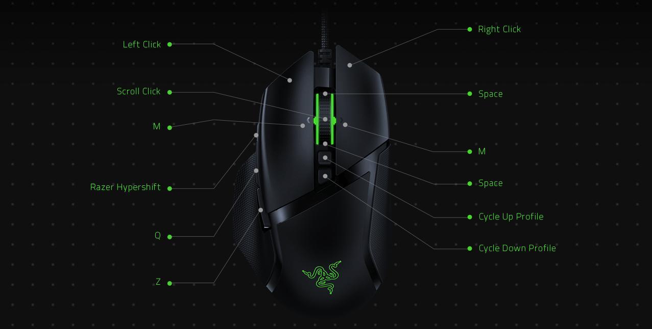 Chuột Razer Basilisk V2 RGB Gaming cho phép tuỳ chỉnh các chức năng theo ý muốn