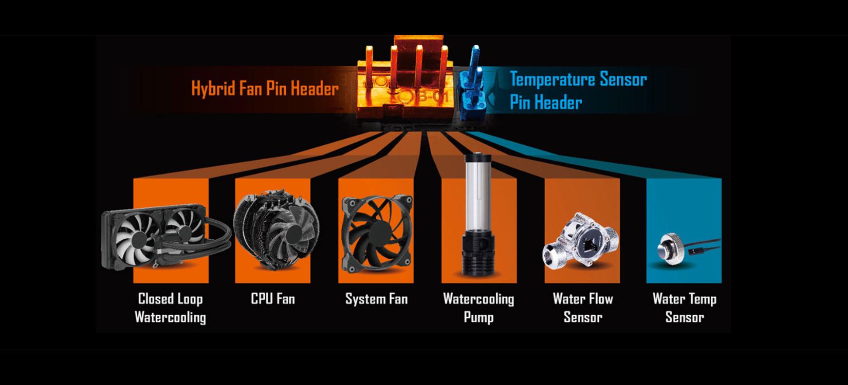 Tan-Nhiet-mainboard-gigabyte-x299x-designare-10g