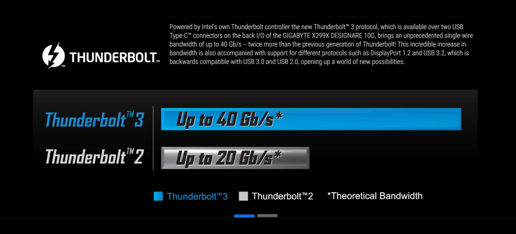 Ket-Noi-mainboard-gigabyte-x299x-designare-10g