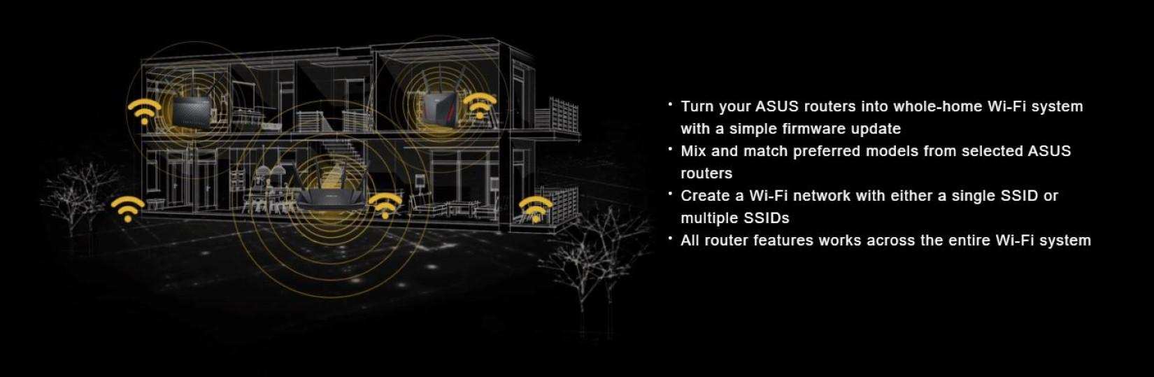 Router wifi ASUS RT-AX56U - AX1800 2 băng tần, Wifi 6 (802.11ax), AiMesh 360 WIFI Mesh, AiProtection, USB 3.1 6